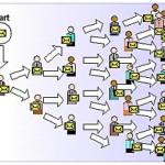 Marketing viral esconde tus enlaces de afiliado