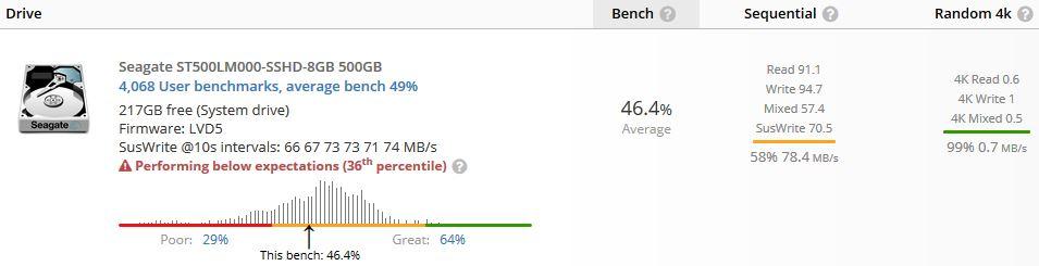 ReadyBoost para mejorar el rendimiento de nuestro PC 16